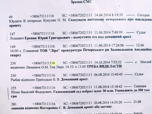 Апелляционный суд столицы Украины избрал Ярослава Головачева новым главой | ...