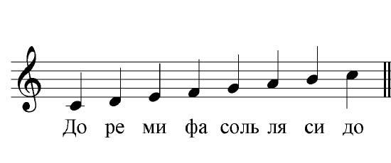 музыка и до: