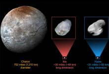 Размеры Харона, Никты и Гидры. Изображение: NASA / JHUAPL / SwRI