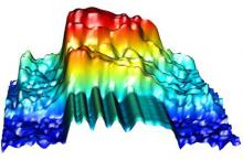 Пример трехмерной спектрограммы. Изображение: John Aston / University of Cambridge