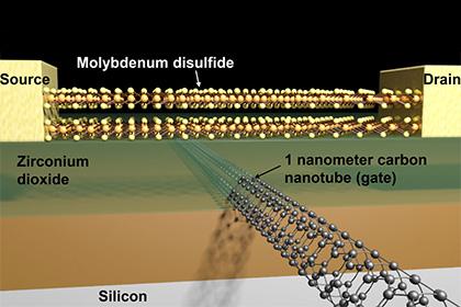 Физики создали самый небольшой вмире транзистор