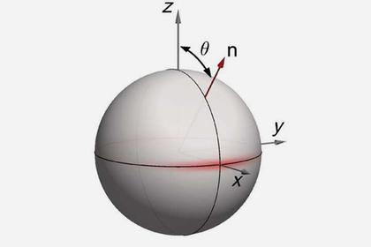 Физики разработали вещество сотрицательной массой