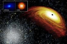 Снимки CXO J101527.2+625911 (в верхнем левом углу). Изображение: NASA