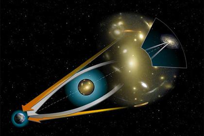 Представлено новое подтверждение общей теории относительности
