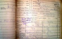 Запись о рождении Пуриц Майи, 14.03.1930 г.