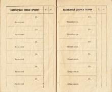 Книжка члена профсоюза кучеров. Одесса. 1917 г.