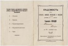 Ведомость об успехах ученика гимназии Илиади. Одесса