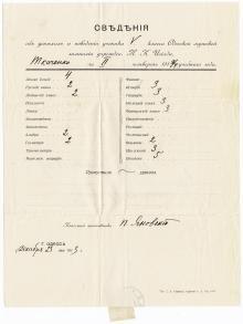 Сведения об успехах и поведении ученика Одесской мужской гимназии учрежденной Н.К. Илиади. 23 декабря 1913 г.